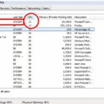 [FIXED] CompatTelRunner High Disk Usage Error in Windows 10, 8, 7