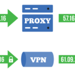 VPN vs Proxy: Which one is Best for You?